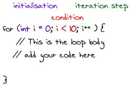 for loop structure