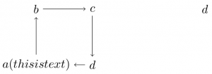 Simple example graph created with LaTeX and Tikz