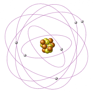 Atom according to Bohrs model