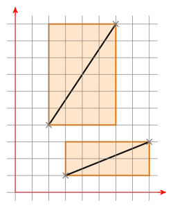 Two line segments with their bounding boxes