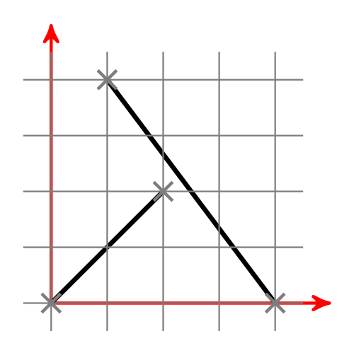 F6: Both line segments are close together