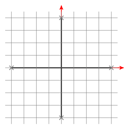 T1: One line is horizontal, one vertical and they cross