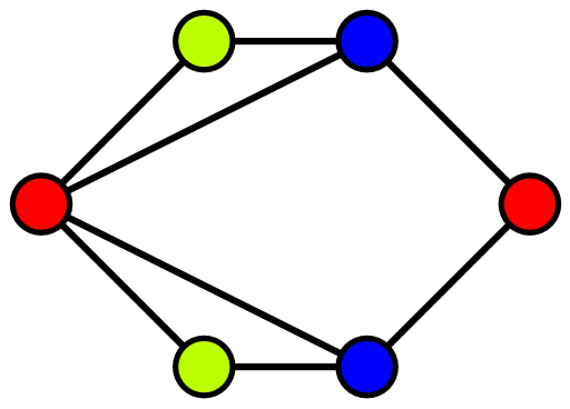 Graph that can be vertex-colored with 3 colors