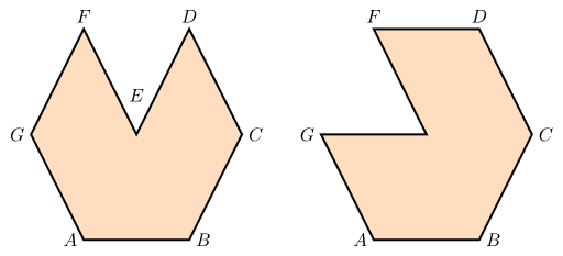 The order of points is important for the definition of a polygon