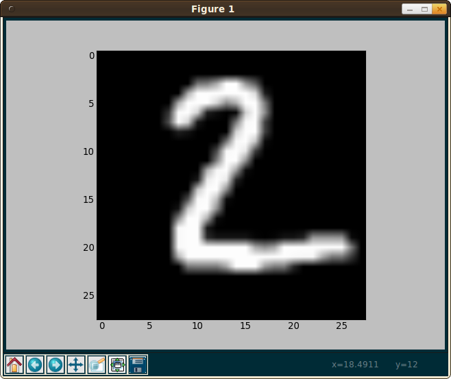 How To Train Image Dataset In Python