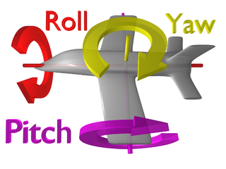 Roll, pitch and yaw<br/>By ZeroOne