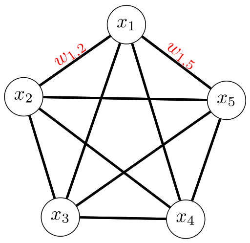 Draft of a hopfield network.