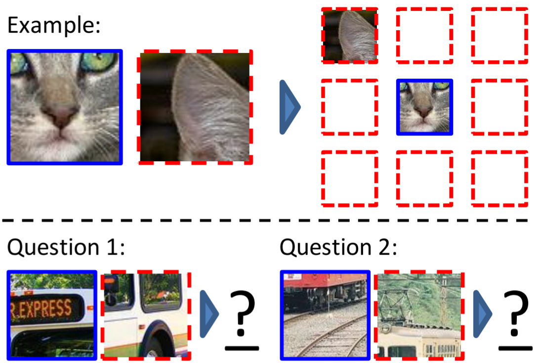 Predict the position of an image crop